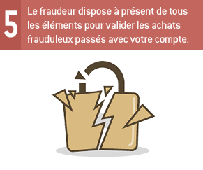 5/ Le fraudeur dispose de tous éléments nécessaires pour valider les achats frauduleux passés avec votre compte.
